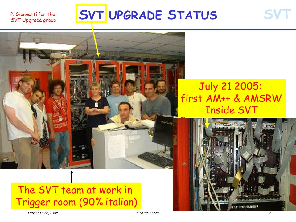 SVT September 22, 2005Alberto Annovi33 Non italian responsabilities Pulsars –Pulsar production arrived –Large RAM mezzanine production done –Small RAM mezzanine prototype under test –ON SCHEDULE TF –First firmware written –Standalone tests starting –ON SCHEDULE HB –Firmware writing just started –BEHIND SCHEDULE –More man power (firmware engineer joined)