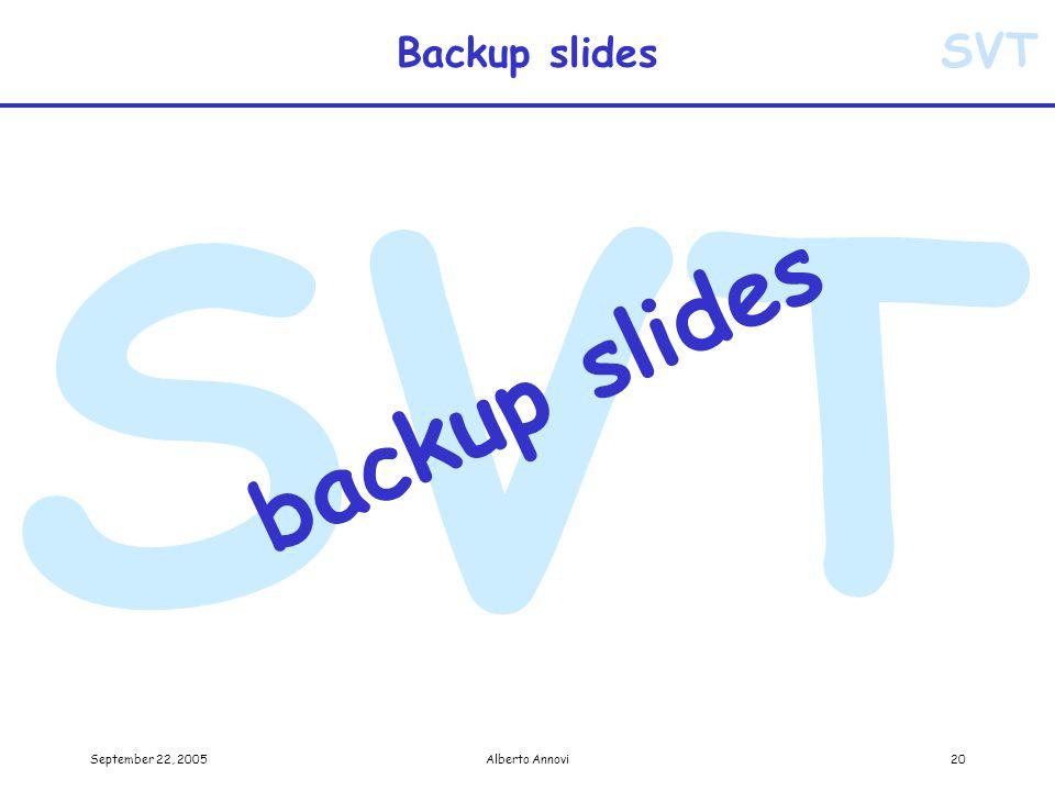 SVT September 22, 2005Alberto Annovi20 SVT Backup slides backup slides