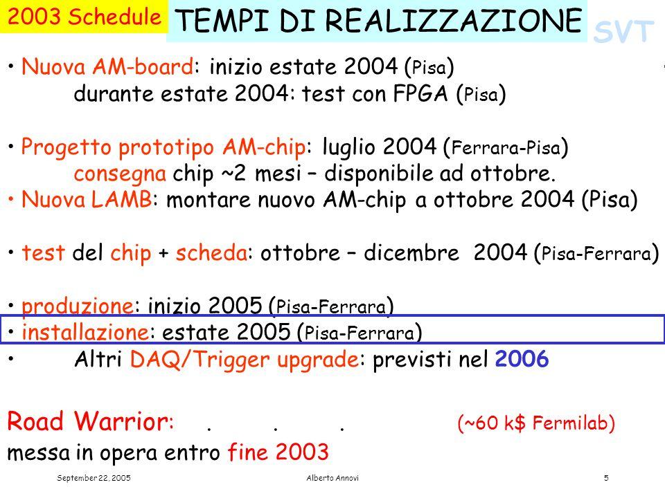 SVT September 22, 2005Alberto Annovi5 TEMPI DI REALIZZAZIONE Nuova AM-board: inizio estate 2004 ( Pisa ) durante estate 2004: test con FPGA ( Pisa ) Progetto prototipo AM-chip: luglio 2004 ( Ferrara-Pisa ) consegna chip ~2 mesi – disponibile ad ottobre.