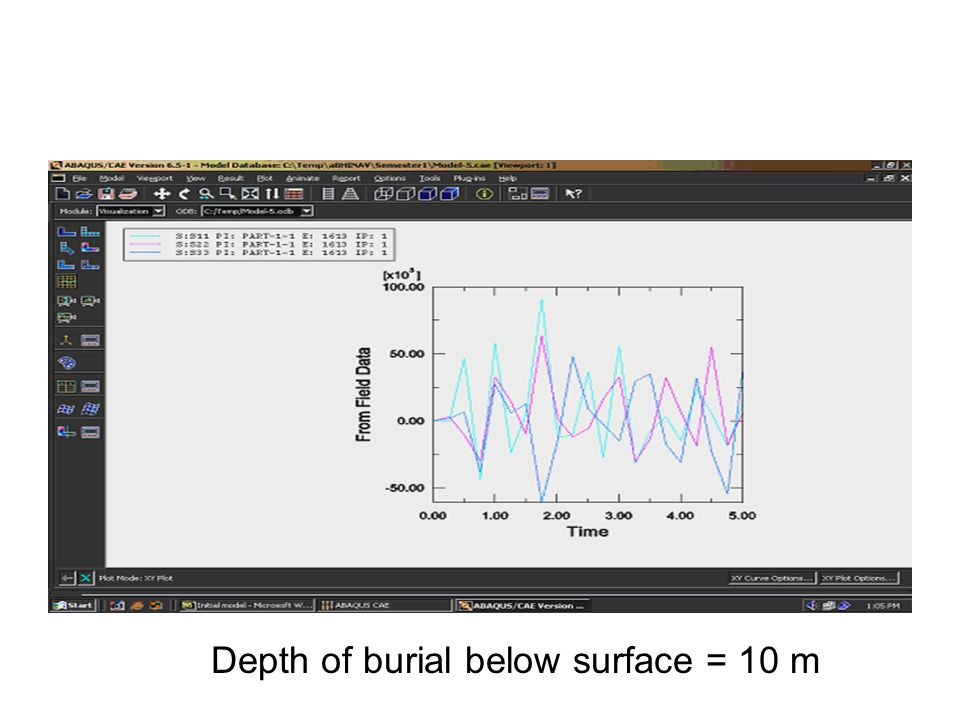 Depth of burial below surface = 10 m