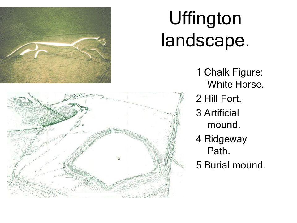 Uffington landscape. 1 Chalk Figure: White Horse. 2 Hill Fort. 3 Artificial mound. 4 Ridgeway Path. 5 Burial mound.