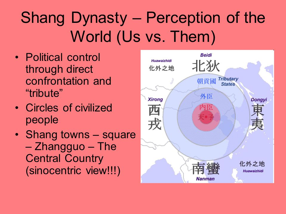 Shang Dynasty – Perception of the World (Us vs.