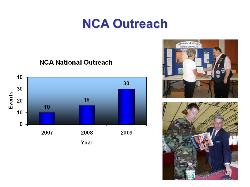 99 NCA Outreach