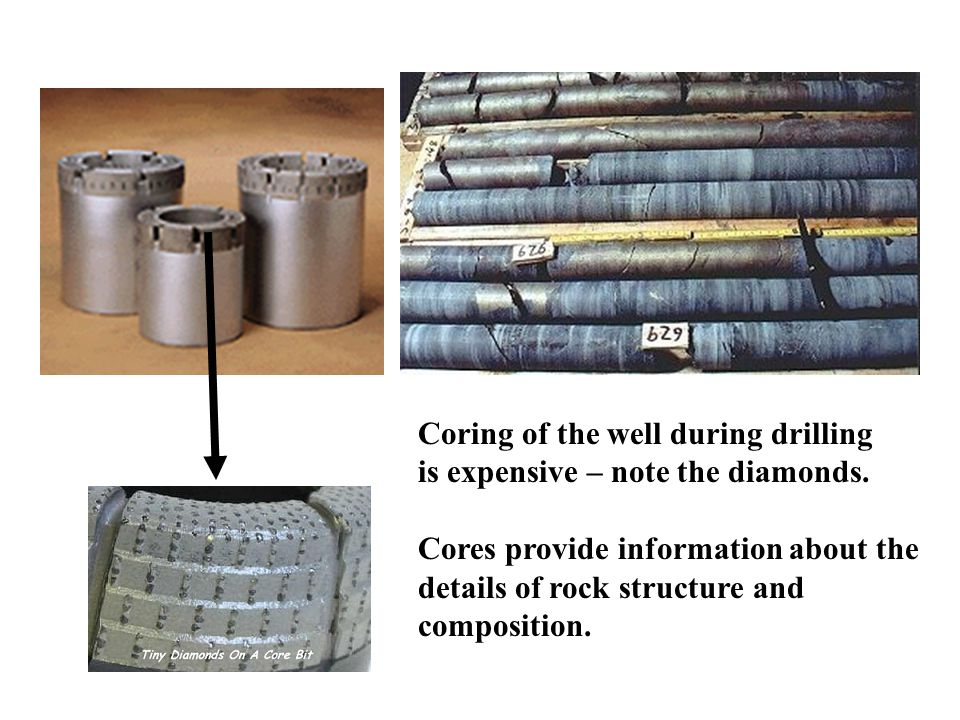 Coring of the well during drilling is expensive – note the diamonds.