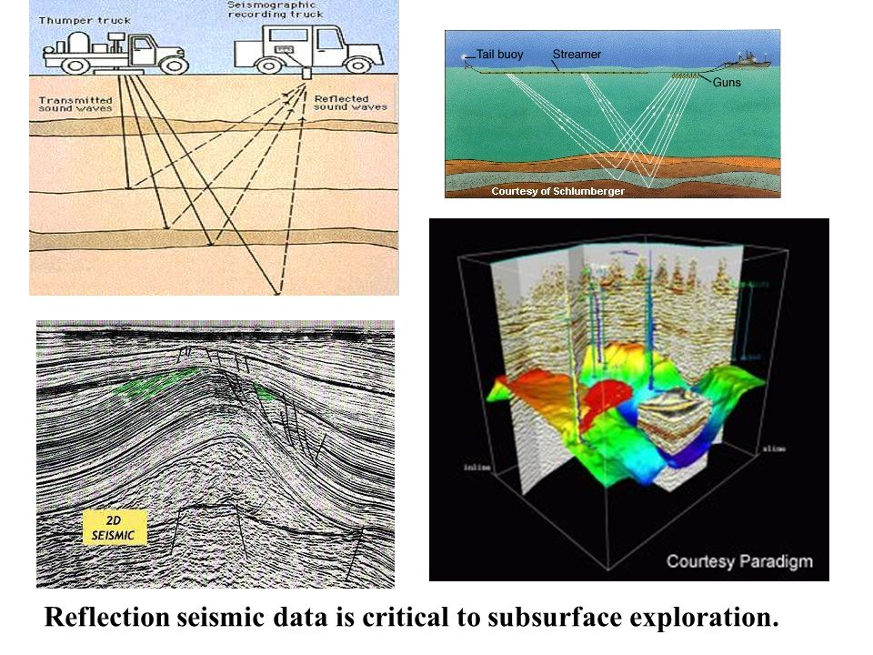 Reflection seismic data is critical to subsurface exploration.