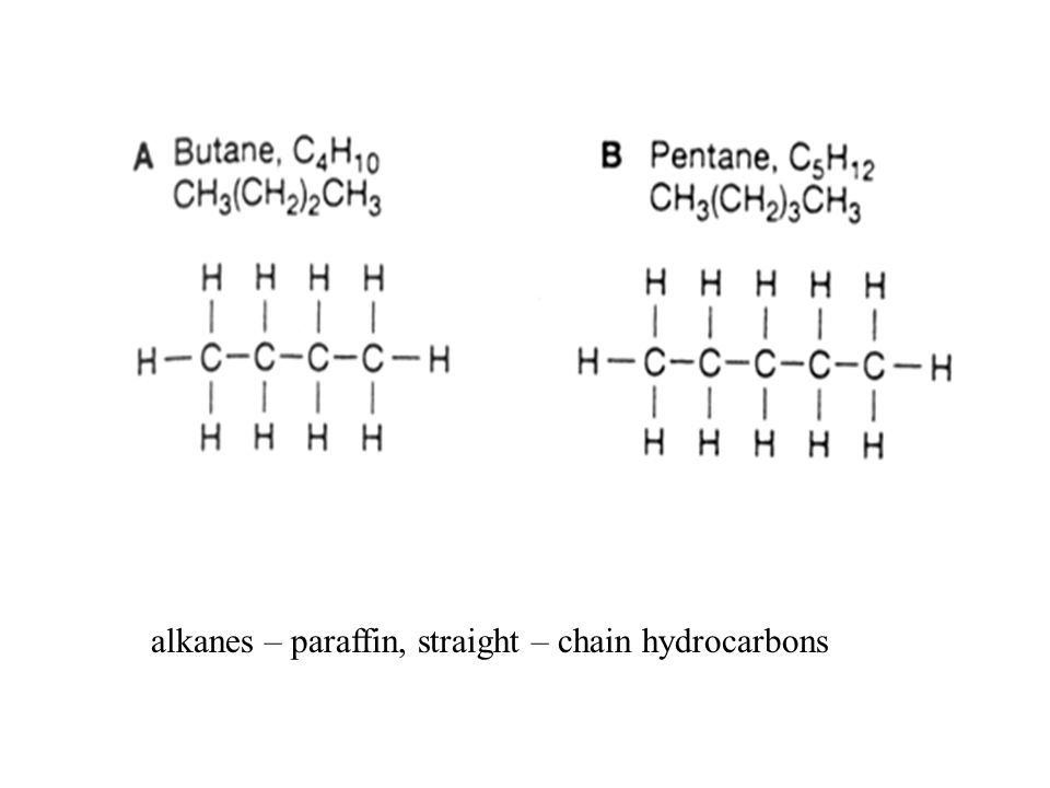 alkanes – paraffin, straight – chain hydrocarbons