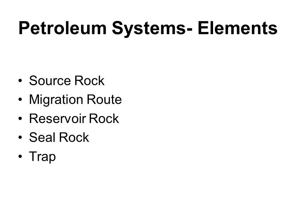 Petroleum Systems- Elements Source Rock Migration Route Reservoir Rock Seal Rock Trap