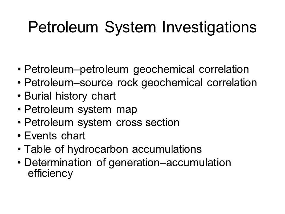 Petroleum System Investigations Petroleum–petroleum geochemical correlation Petroleum–source rock geochemical correlation Burial history chart Petrole