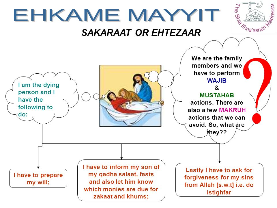 SAKARAAT OR EHTEZAAR We are the family members and we have to perform WAJIB & MUSTAHAB actions. There are also a few MAKRUH actions that we can avoid.