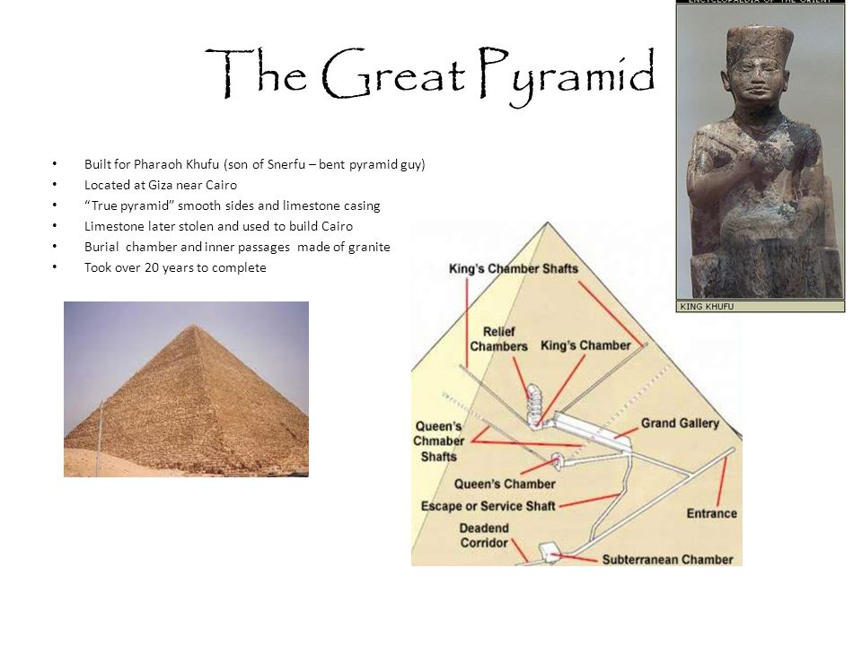 Pyramid of Khafra Son of Khufu Only pyramid with any limestone casing left Looks larger than Khufu, but actually built on higher ground giving it the impression of being bigger Large red granite sarcophagus still in the burial chamber – Sphinx stands in front of Khafra's pyramid