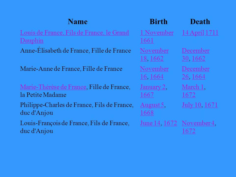 NameBirthDeath Louis de France, Fils de France, le Grand Dauphin 1 November 1661 14 April14 April 17111711 Anne-Élisabeth de France, Fille de FranceNovember 18November 18, 16621662 December 30December 30, 16621662 Marie-Anne de France, Fille de FranceNovember 16November 16, 16641664 December 26December 26, 16641664 Marie-Thérèse de FranceMarie-Thérèse de France, Fille de France, la Petite Madame January 2January 2, 1667 1667 March 1March 1, 1672 1672 Philippe-Charles de France, Fils de France, duc d Anjou August 5August 5, 1668 1668 July 10July 10, 16711671 Louis-François de France, Fils de France, duc d Anjou June 14June 14, 16721672November 4November 4, 1672 1672