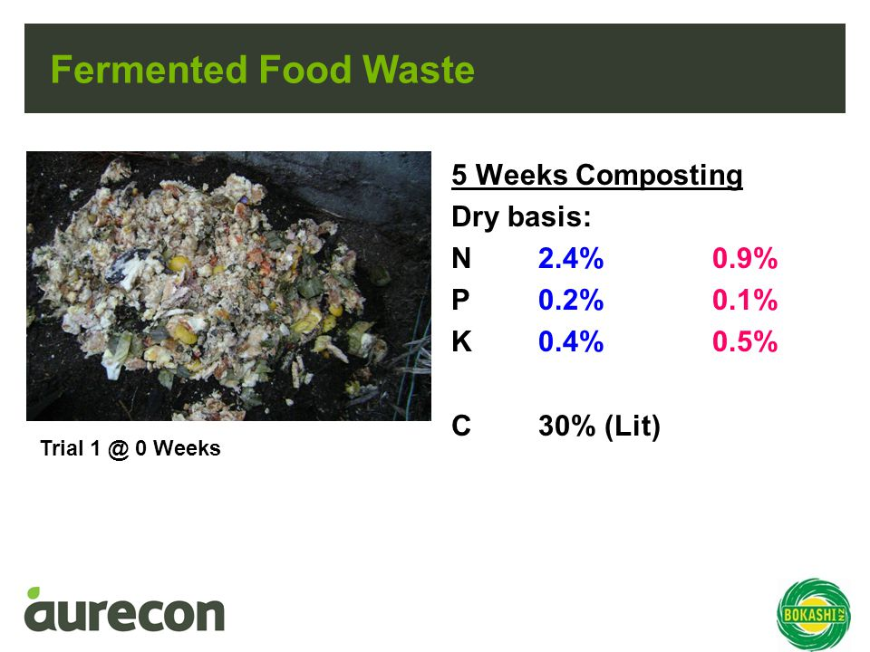 Fermented Food Waste 5 Weeks Composting Dry basis: N 2.4%0.9% P0.2%0.1% K0.4%0.5% C30% (Lit) Trial 1 @ 0 Weeks