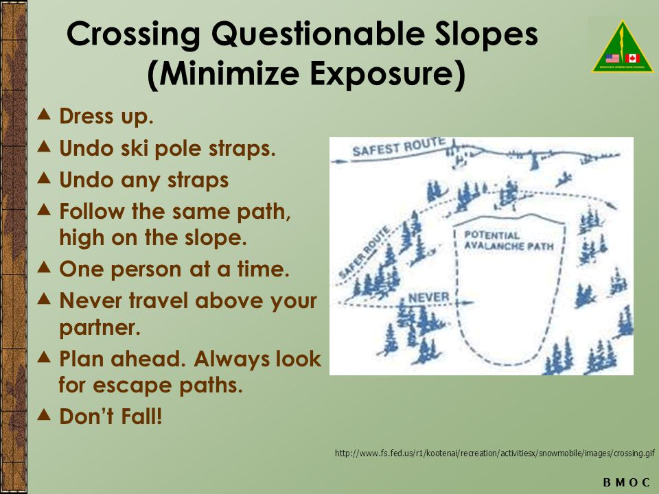 B M O C Crossing Questionable Slopes (Minimize Exposure)  Dress up.