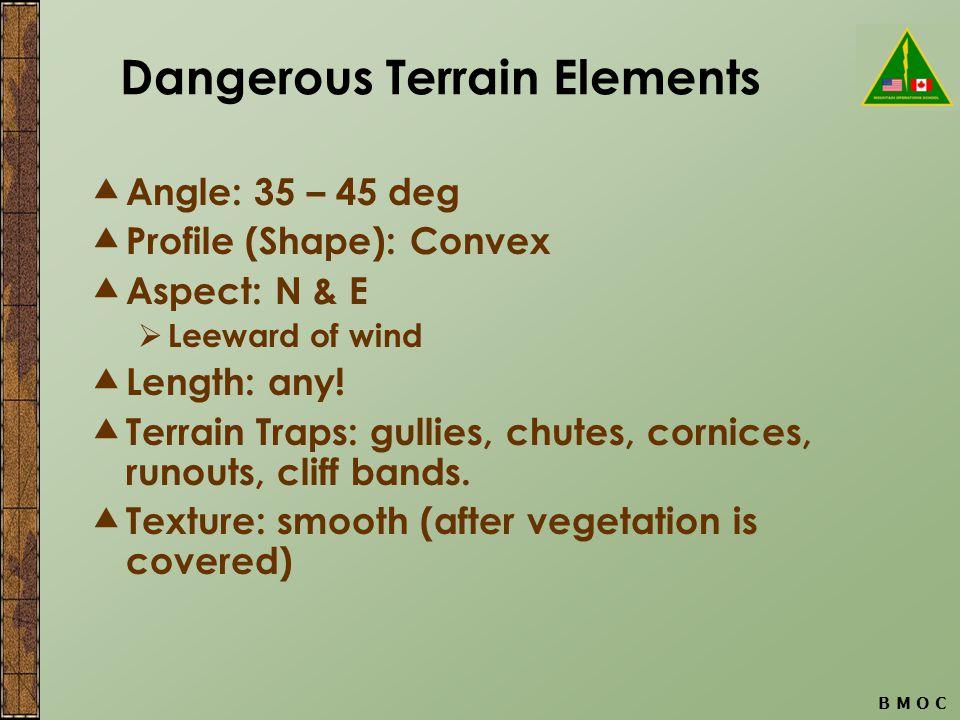B M O C Dangerous Terrain Elements  Angle: 35 – 45 deg  Profile (Shape): Convex  Aspect: N & E  Leeward of wind  Length: any.