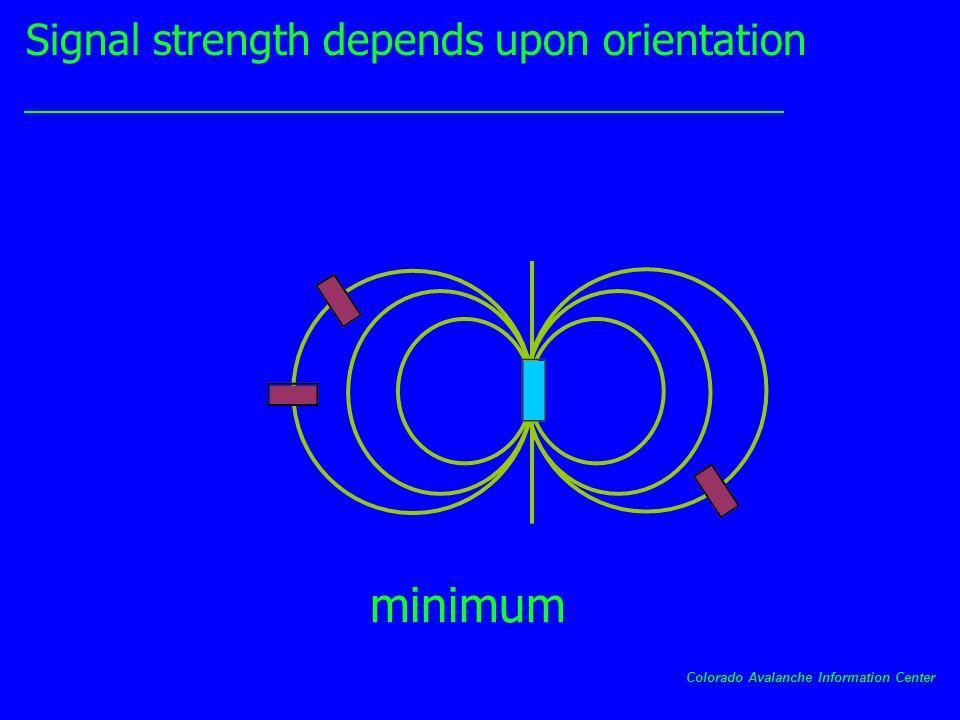 Signal strength depends upon orientation maximum Colorado Avalanche Information Center