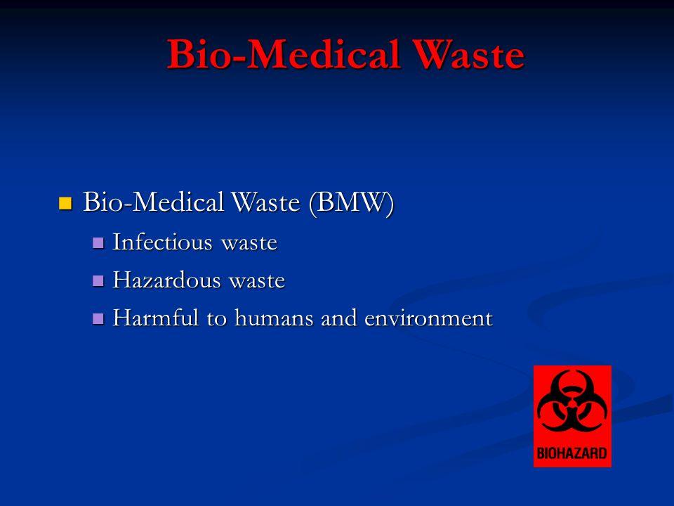 SOURCE OF BIO-MEDICAL WASTE Biomedical Waste is generated in: Biomedical Waste is generated in: Hospitals, Nursing Homes, Clinics, Medical Laboratories, Blood Banks, Animal Houses etc.