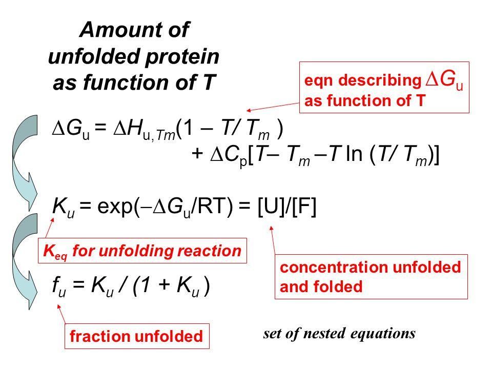 Amount of unfolded protein as function of T  G u =  H u,Tm (1 – T/ T m ) +  C p [T– T m –T ln (T/ T m )] K u = exp(  G u /RT) = [U]/[F] f u = K u / (1 + K u ) fraction unfolded concentration unfolded and folded K eq for unfolding reaction eqn describing  G u as function of T set of nested equations