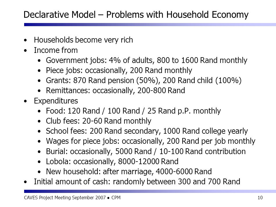 CAVES Project Meeting September 2007 ● CPM10 Declarative Model – Problems with Household Economy Households become very rich Income from Government jobs: 4% of adults, 800 to 1600 Rand monthly Piece jobs: occasionally, 200 Rand monthly Grants: 870 Rand pension (50%), 200 Rand child (100%) Remittances: occasionally, 200-800 Rand Expenditures Food: 120 Rand / 100 Rand / 25 Rand p.P.