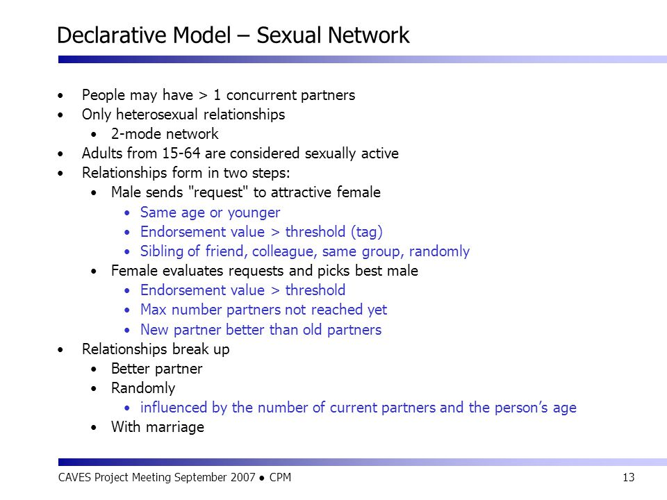 CAVES Project Meeting September 2007 ● CPM13 Declarative Model – Sexual Network People may have > 1 concurrent partners Only heterosexual relationship