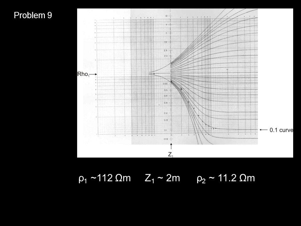 Problem 9 ρ 1 ~112 Ωm Z 1 ~ 2m ρ 2 ~ 11.2 Ωm
