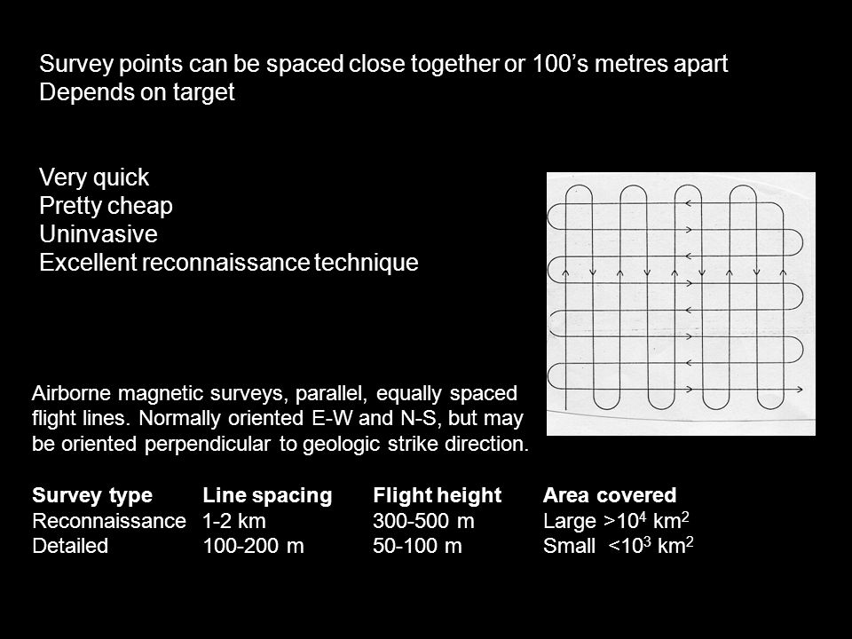 Airborne magnetic surveys, parallel, equally spaced flight lines. Normally oriented E-W and N-S, but may be oriented perpendicular to geologic strike