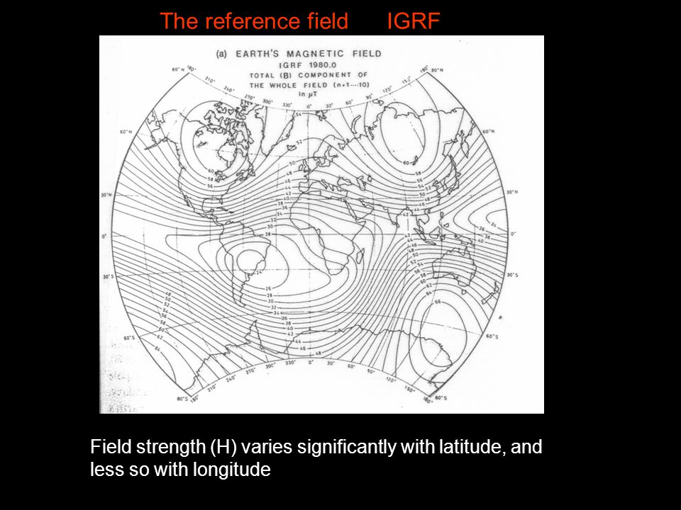 Field strength (H) varies significantly with latitude, and less so with longitude The reference field IGRF