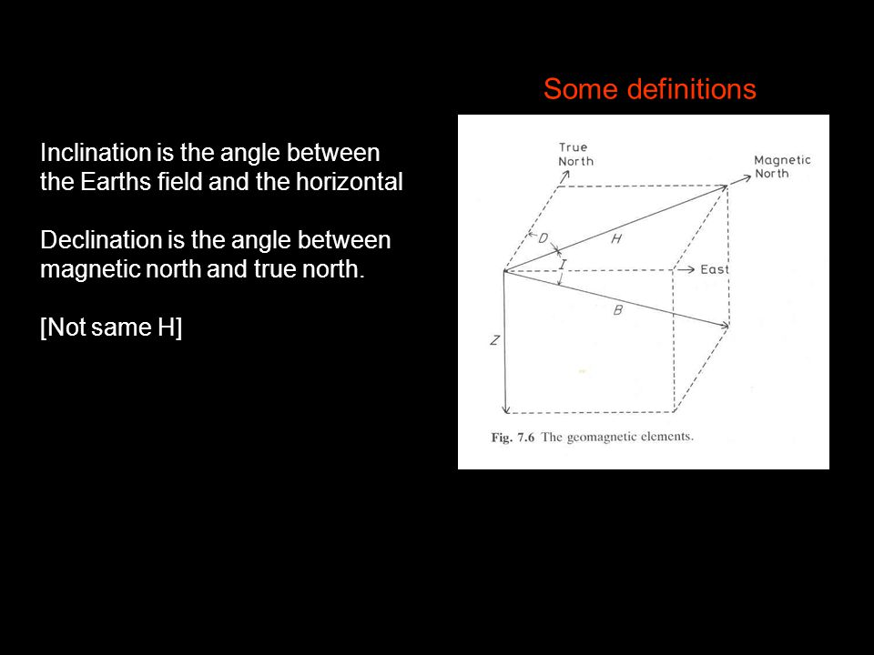 Some definitions Inclination is the angle between the Earths field and the horizontal Declination is the angle between magnetic north and true north.