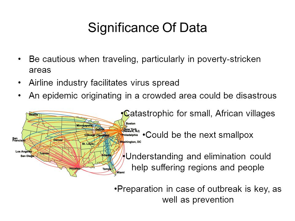 Significance Of Data Be cautious when traveling, particularly in poverty-stricken areas Airline industry facilitates virus spread An epidemic originat