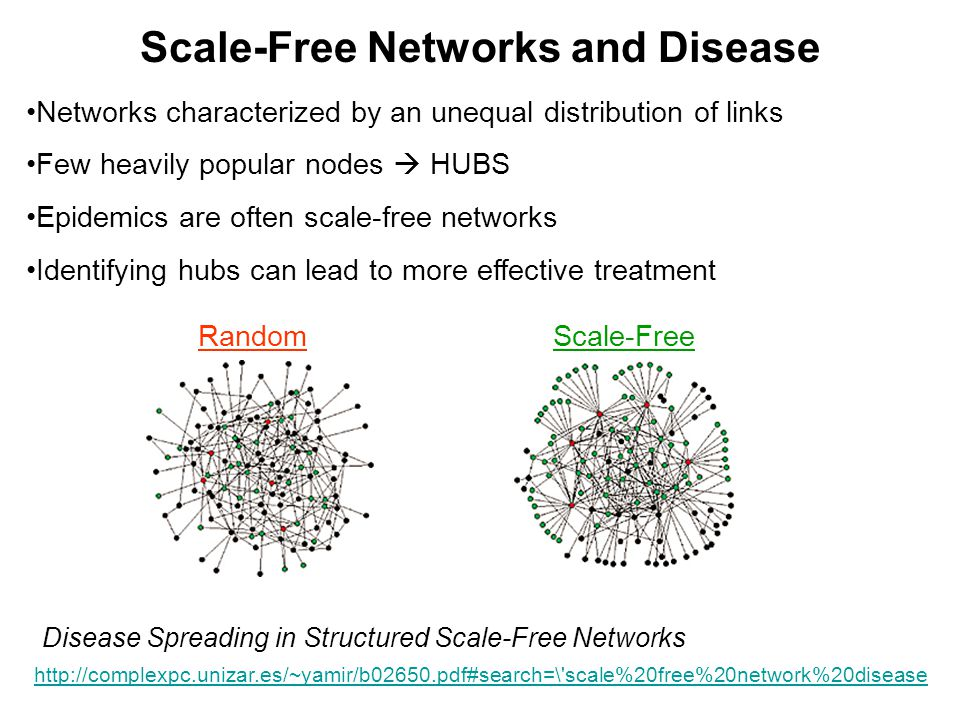 Scale-Free Networks and Disease Networks characterized by an unequal distribution of links Few heavily popular nodes  HUBS Epidemics are often scale-free networks Identifying hubs can lead to more effective treatment RandomScale-Free http://complexpc.unizar.es/~yamir/b02650.pdf#search=\ scale%20free%20network%20disease Disease Spreading in Structured Scale-Free Networks
