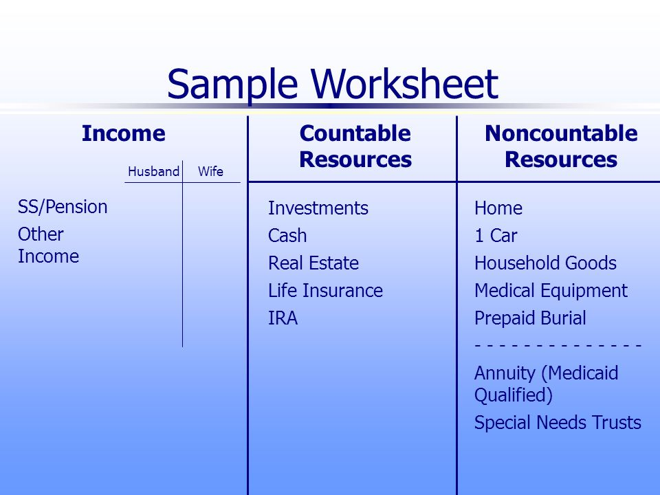 Sample Worksheet IncomeNoncountable Resources SS/Pension Other Income Countable Resources Investments Cash Real Estate Life Insurance IRA Home 1 Car Household Goods Medical Equipment Prepaid Burial - - - - - - - Annuity (Medicaid Qualified) Special Needs Trusts HusbandWife
