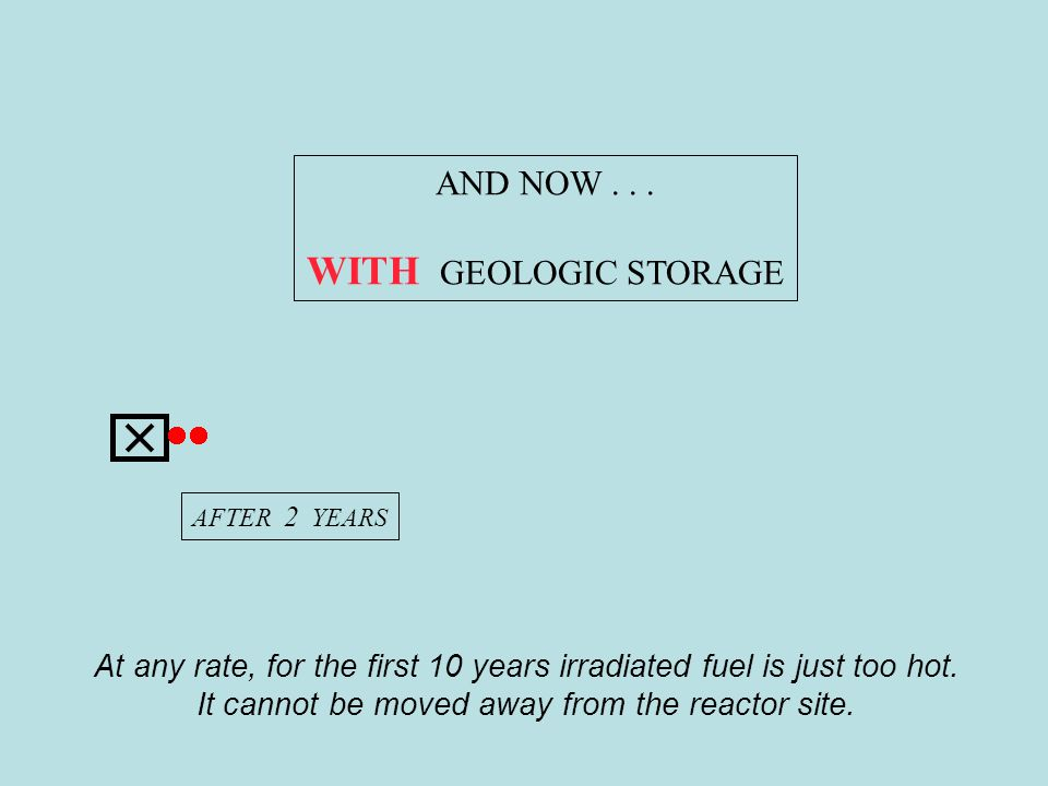 .... WITH GEOLOGIC STORAGE So: WE HAVE AN EVER- GROWING INVENTORY OF UNBURIED WASTE! > 90 %< 10 %