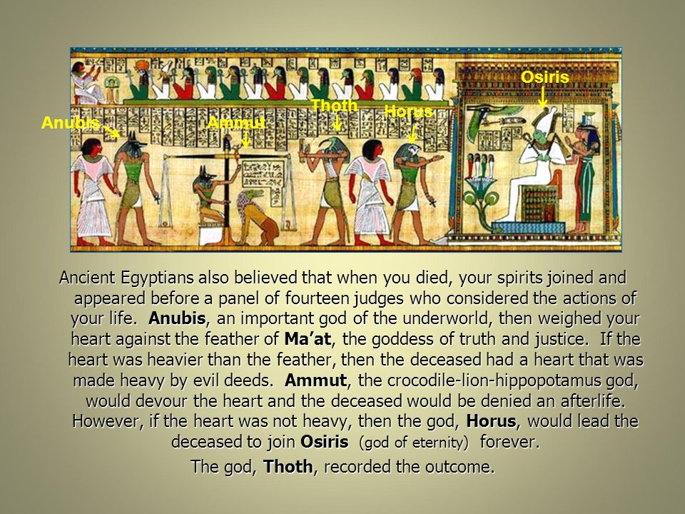 In order to have a body in the afterlife, the earthly body of the deceased was preserved through the process of mummification.
