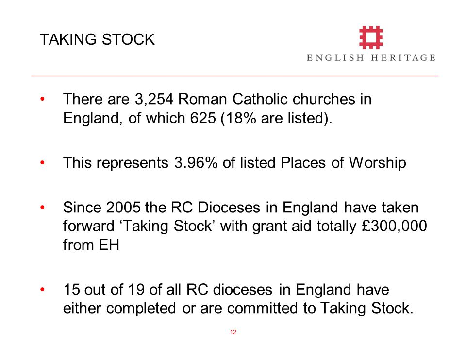 12 TAKING STOCK There are 3,254 Roman Catholic churches in England, of which 625 (18% are listed).