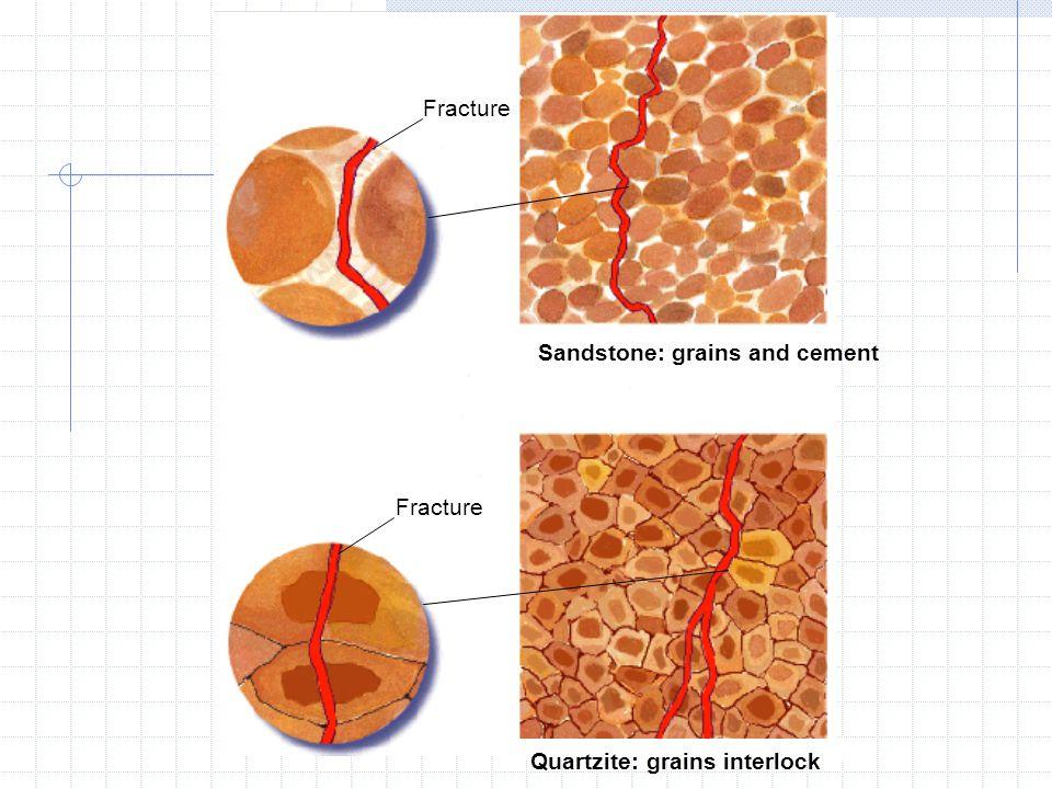7_18 Fracture Sandstone: grains and cement Quartzite: grains interlock
