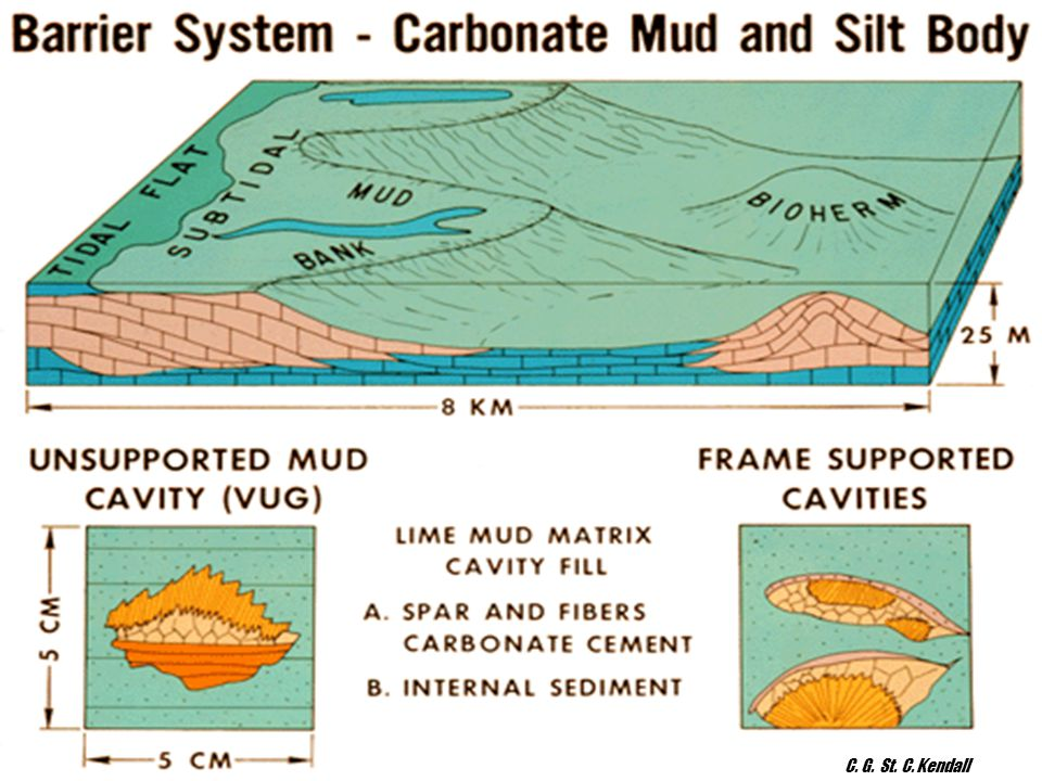 GEOL 751 Lecture 6: Cementation & Diagnesis Eniwetok – Marshal Islands C. G. St. C. Kendall