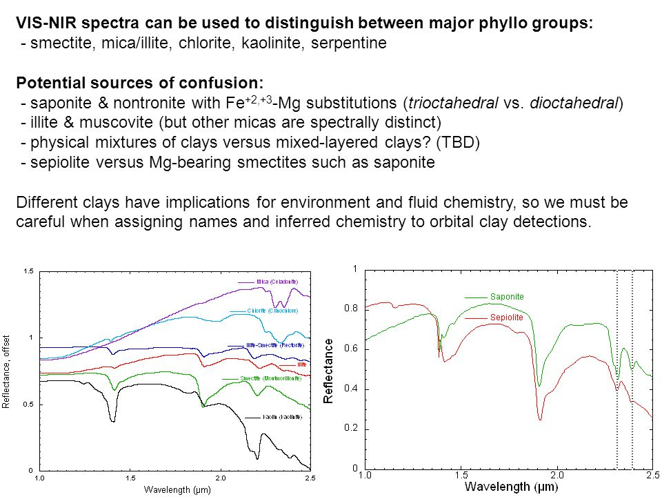 VIS-NIR spectra can be used to distinguish between major phyllo groups: - smectite, mica/illite, chlorite, kaolinite, serpentine Potential sources of confusion: - saponite & nontronite with Fe +2,+3 -Mg substitutions (trioctahedral vs.