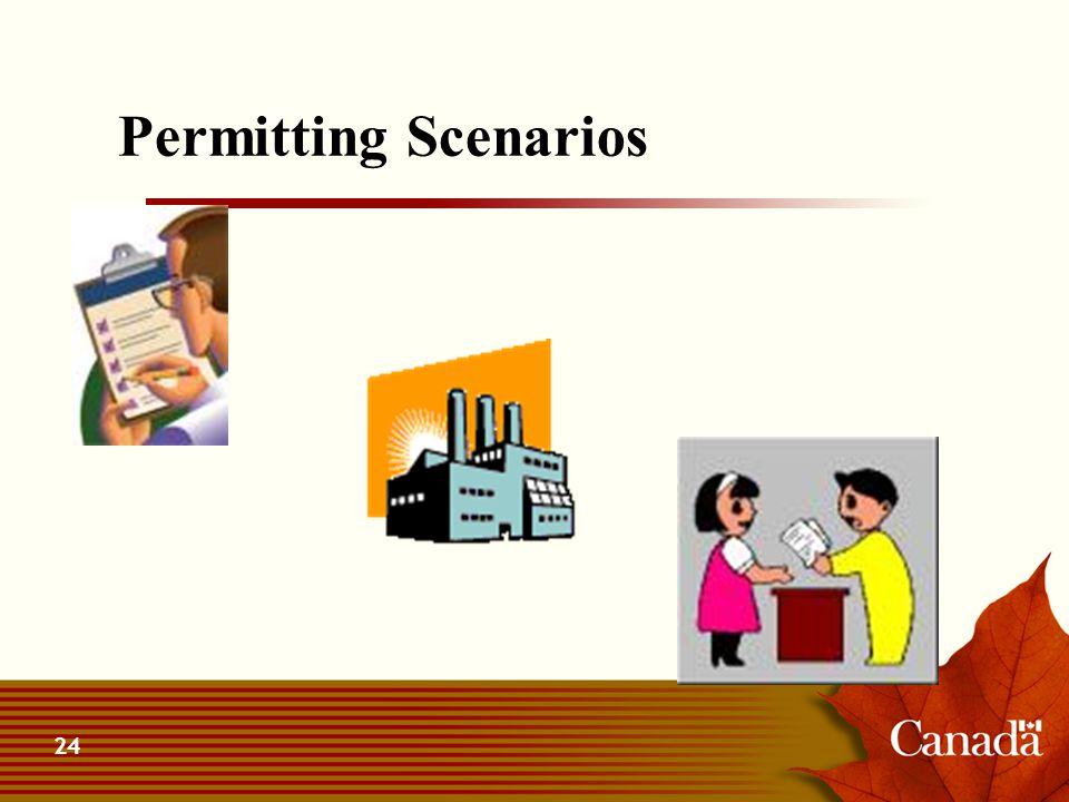 24 Permitting Scenarios