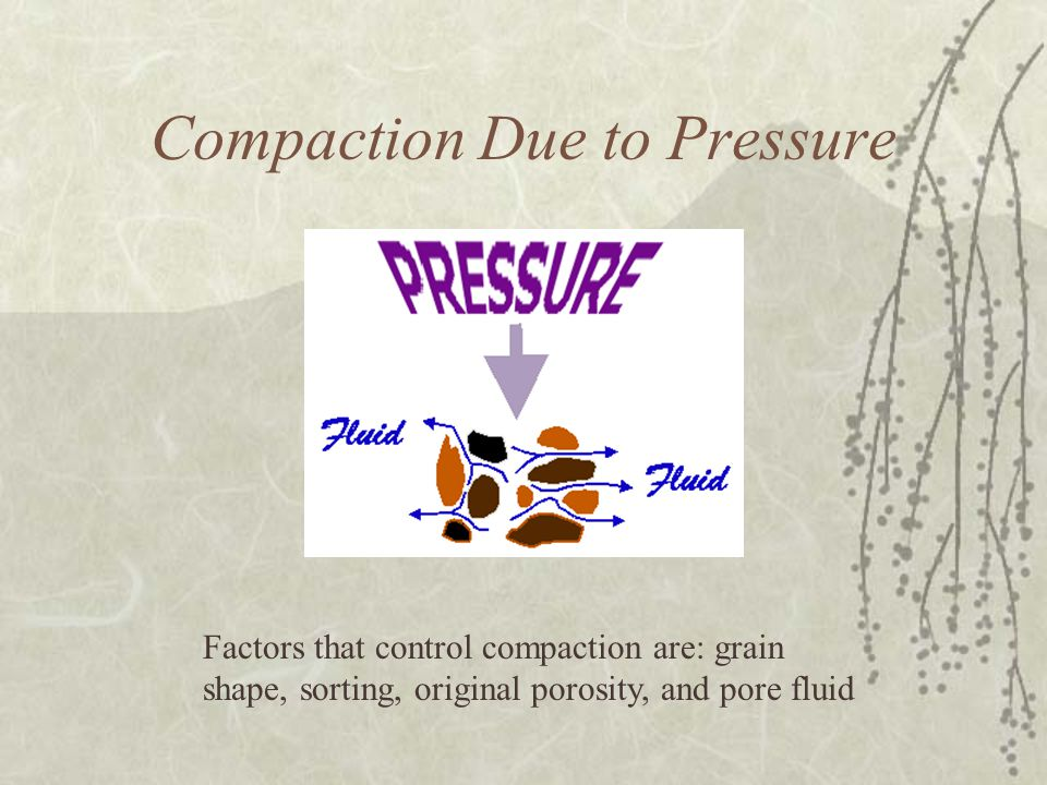 Compaction Due to Pressure Factors that control compaction are: grain shape, sorting, original porosity, and pore fluid