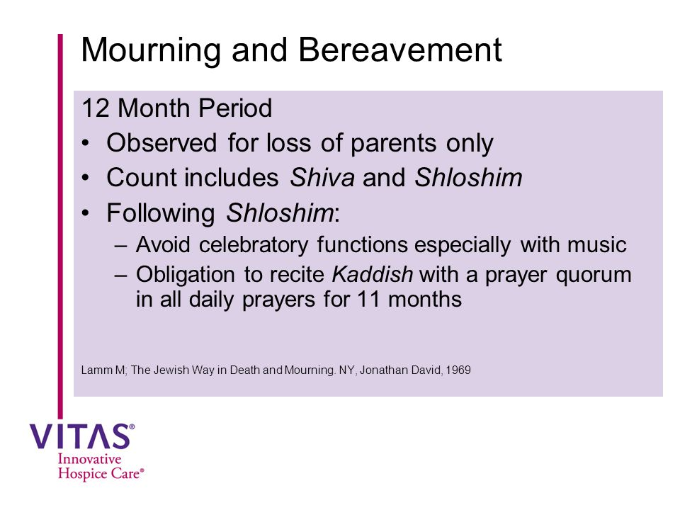 Mourning and Bereavement 12 Month Period Observed for loss of parents only Count includes Shiva and Shloshim Following Shloshim: –Avoid celebratory fu