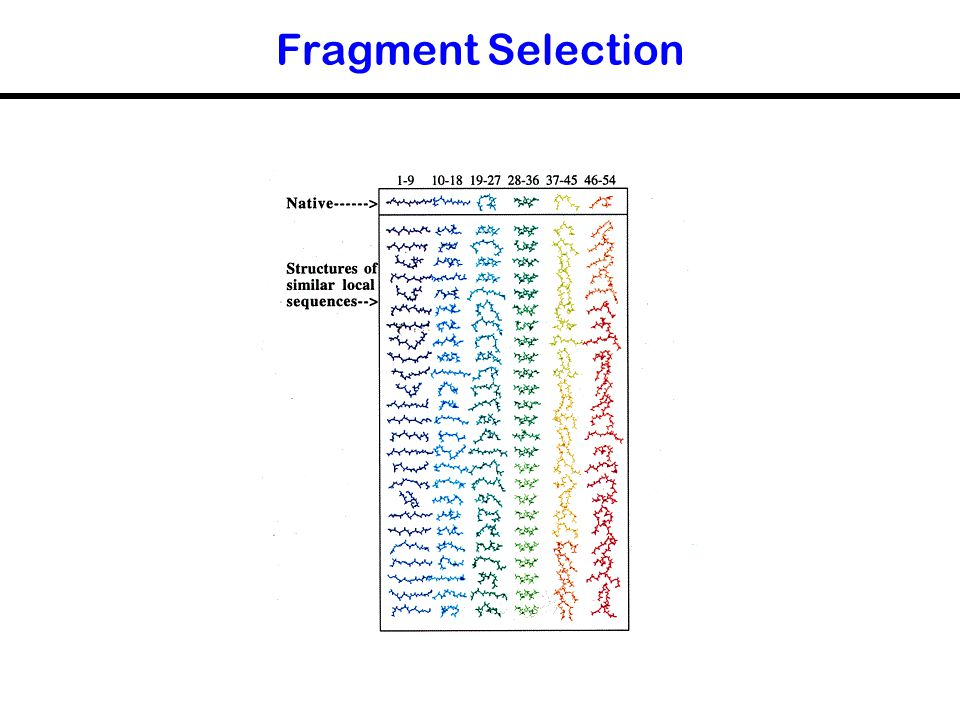 Fragment Selection
