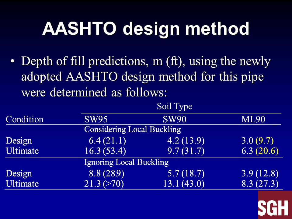 AASHTO design method Depth of fill predictions, m (ft), using the newly adopted AASHTO design method for this pipe were determined as follows:Depth of
