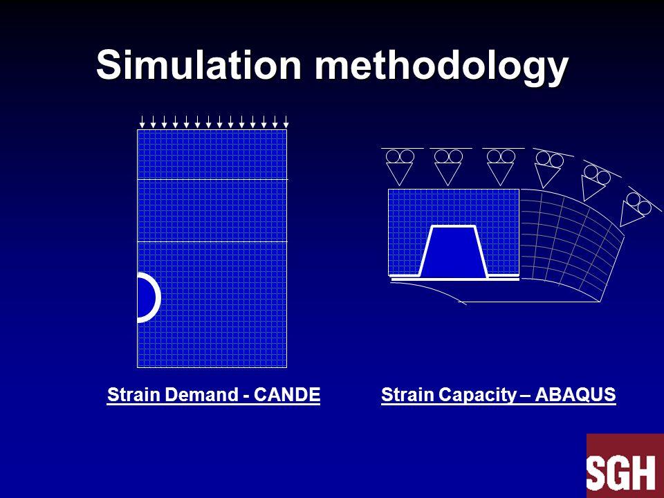 Simulation methodology Strain Demand - CANDEStrain Capacity – ABAQUS
