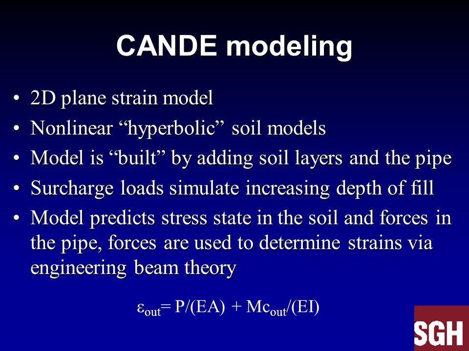 """CANDE modeling 2D plane strain model2D plane strain model Nonlinear """"hyperbolic"""" soil modelsNonlinear """"hyperbolic"""" soil models Model is """"built"""" by add"""