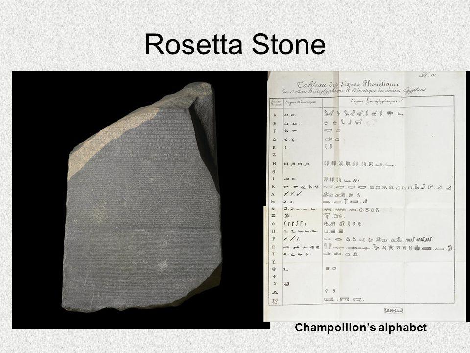 Rosetta Stone Champollion's alphabet