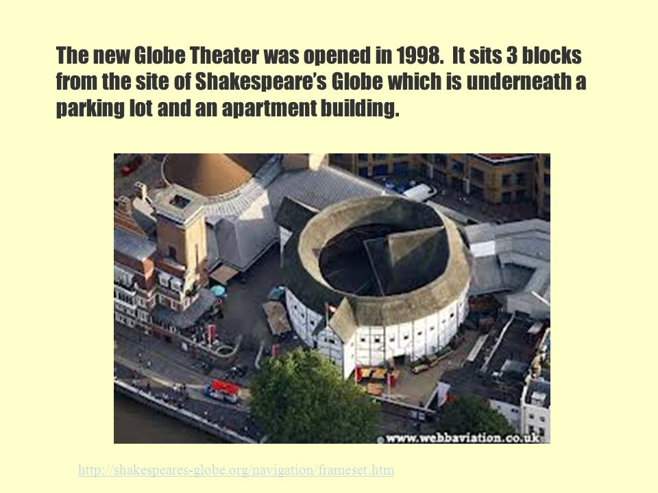 The new Globe Theater was opened in 1998. It sits 3 blocks from the site of Shakespeare's Globe which is underneath a parking lot and an apartment bui