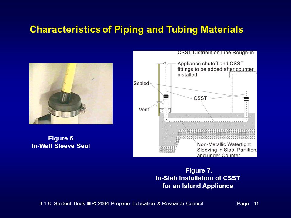 4.1.8 Student Book © 2004 Propane Education & Research CouncilPage 11 Characteristics of Piping and Tubing Materials Figure 6.