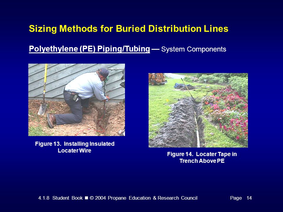 4.1.8 Student Book © 2004 Propane Education & Research CouncilPage 14 Sizing Methods for Buried Distribution Lines Polyethylene (PE) Piping/Tubing — System Components Figure 13.