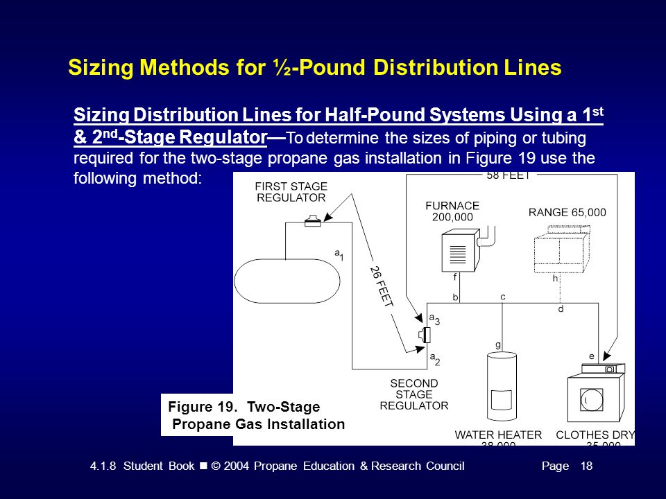 4.1.8 Student Book © 2004 Propane Education & Research CouncilPage 18 Sizing Methods for ½-Pound Distribution Lines Sizing Distribution Lines for Half-Pound Systems Using a 1 st & 2 nd -Stage Regulator— To determine the sizes of piping or tubing required for the two-stage propane gas installation in Figure 19 use the following method: Figure 19.