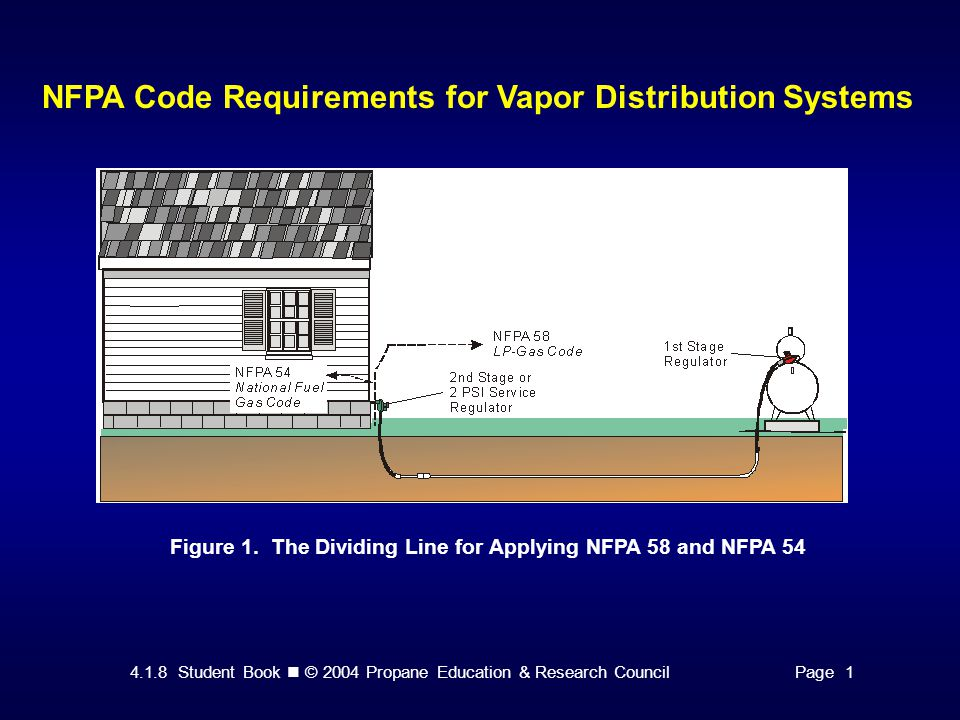4.1.8 Student Book © 2004 Propane Education & Research CouncilPage 1 NFPA Code Requirements for Vapor Distribution Systems Figure 1.