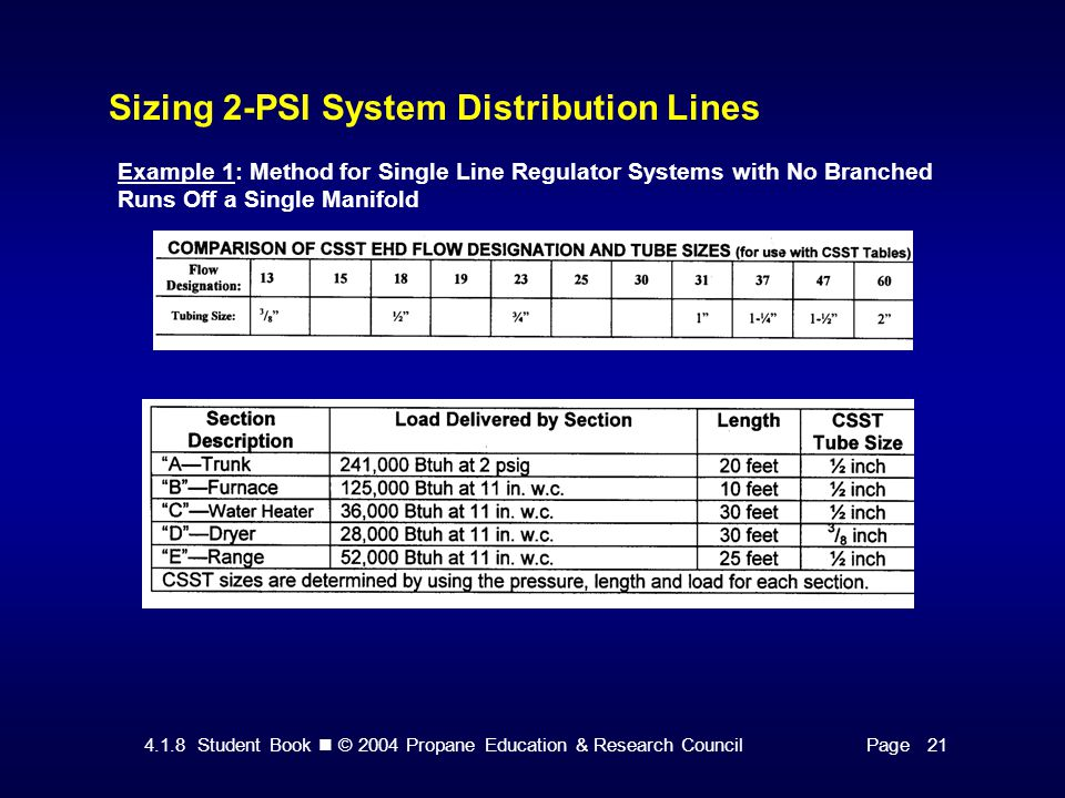 4.1.8 Student Book © 2004 Propane Education & Research CouncilPage 21 Sizing 2-PSI System Distribution Lines Example 1: Method for Single Line Regulator Systems with No Branched Runs Off a Single Manifold